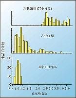 石油与天然气地质学_王震亮_石油和天然气的成因与生油岩13