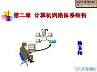 网络技术_孙家瑞_第2章计算机网络体系型
