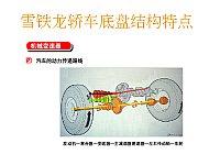 汽车维护_郭远辉_3.2雪铁龙轿车底盘结构特点