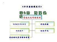 水污染控制技术_刘建秋_污泥处理