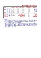 工程测量_王劲松_右转角附合导线坐标计算