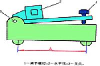 学习情境三零件形位误差检测图片8_机械零件质量检测