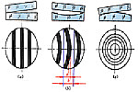 学习情境三零件形位误差检测图片14_机械零件质量检测