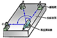 学习情境三零件形位误差检测图片16_机械零件质量检测