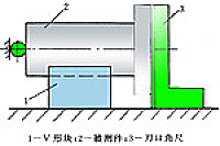 学习情境三零件形位误差检测图片18_机械零件质量检测