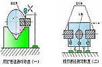 学习情境三零件形位误差检测图片26_机械零件质量检测