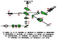 学习情境四零件表面粗糙度检测图片8_机械零件质量检测