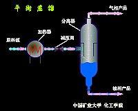 平衡蒸馏2_化工过程及设备