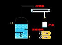 简单蒸馏_化工过程及设备